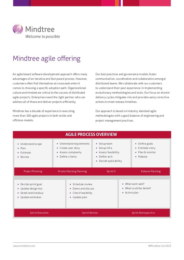 Mindtree agile offeringwww.mindtree.com ©Mindtree Ltd 2013An agile based software development approach offers manyadvantages...