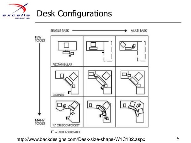 Agile Office Spaces on Cubicle Desk Ideas