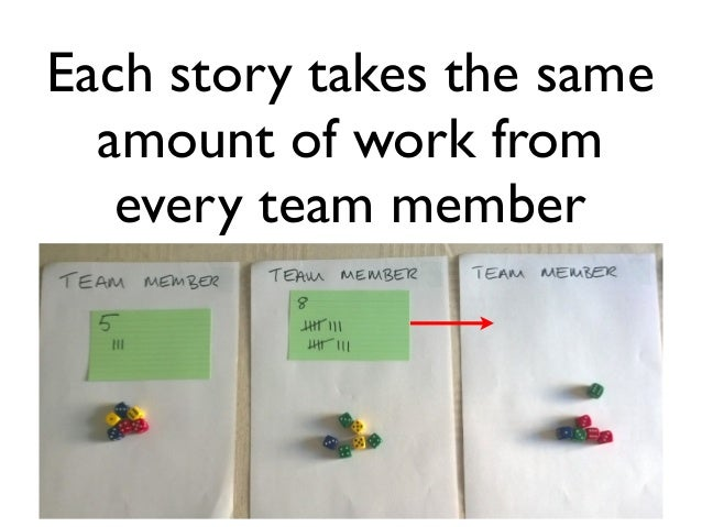 Each story takes the same  amount of work from  every team member
