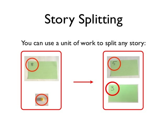 Story Splitting  You can use a unit of work to split any story:
