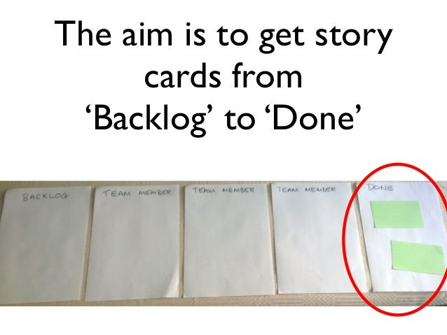 The aim is to get story  cards from  'Backlog' to 'Done'