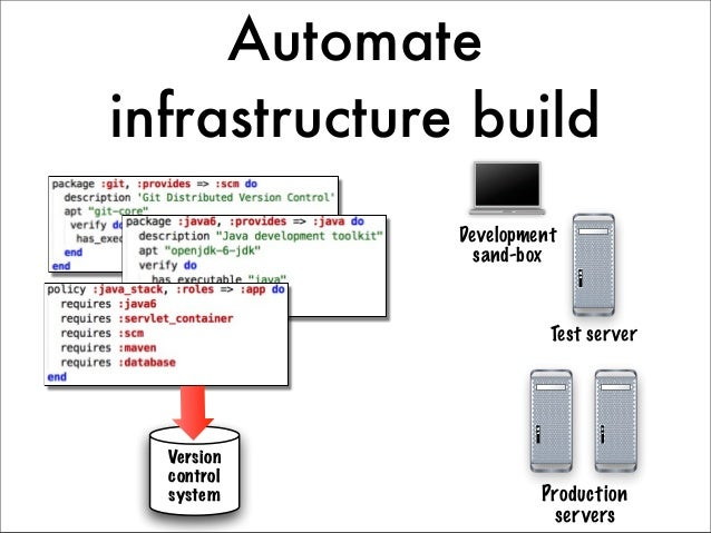 Local sand-box toolsVagrant + VirtualBox