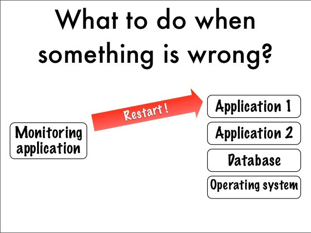 Fault tolerant systems      Design for failure          Fail fast     Collect failure data   Restore to known state