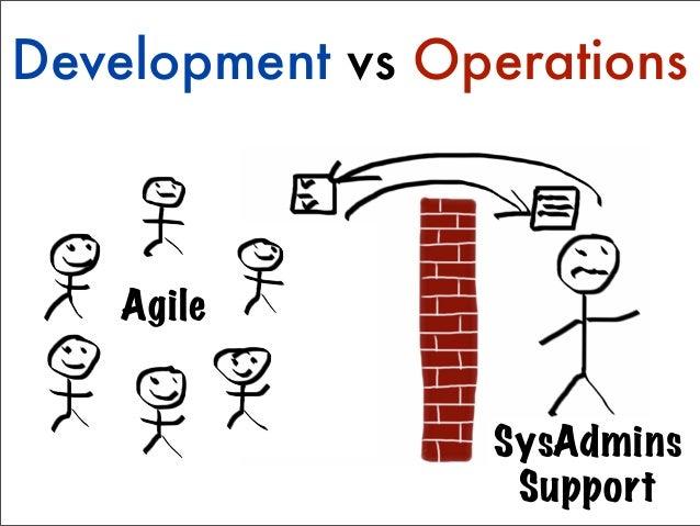 DevOps            CustomerSupport                DeveloperSysAdmin               Tester             DBA