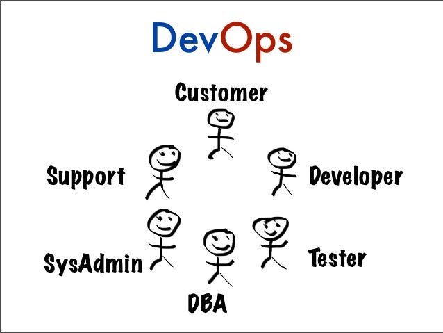 How to apply  Agile values and practicesto Operations?