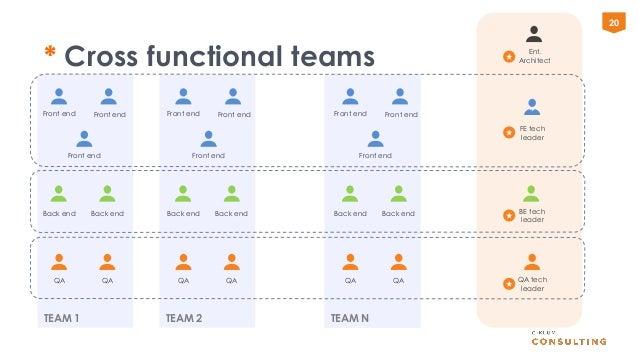 Cross-functional team