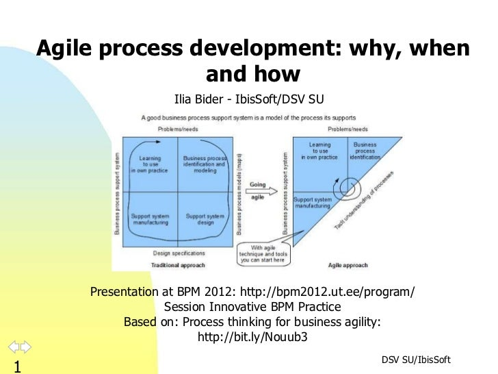 Agile Business Process Development: Why, When and How