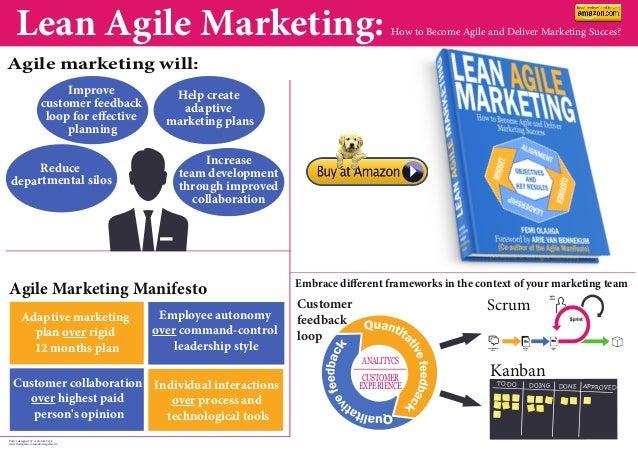 Agile marketing will: Agile Marketing Manifesto Lean Agile Marketing: How to Become Agile and Deliver Marketing Succes? Ad...
