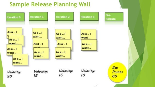 Sample Release Planning Wall