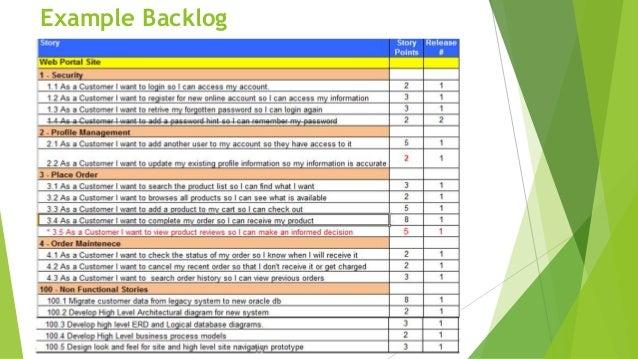 Example Backlog
