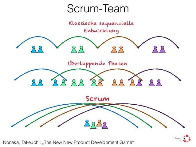 Agile Planung (Vortrag beim QS-Tag 2014 in Nürnberg) Slide 3