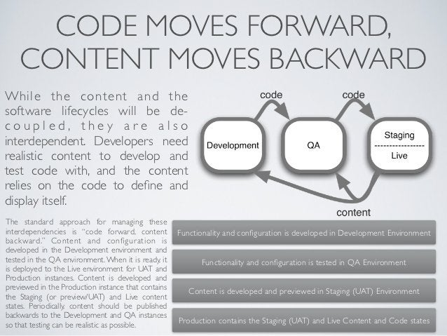 CODE MOVES FORWARD,    CONTENT MOVES BACKWARDWhile the content and thesoftware lifecycles will be de-coupled, they are als...