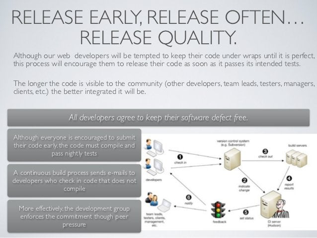RELEASE EARLY, RELEASE OFTEN…             RELEASE QUALITY.   Although our web developers will be tempted to keep their co...