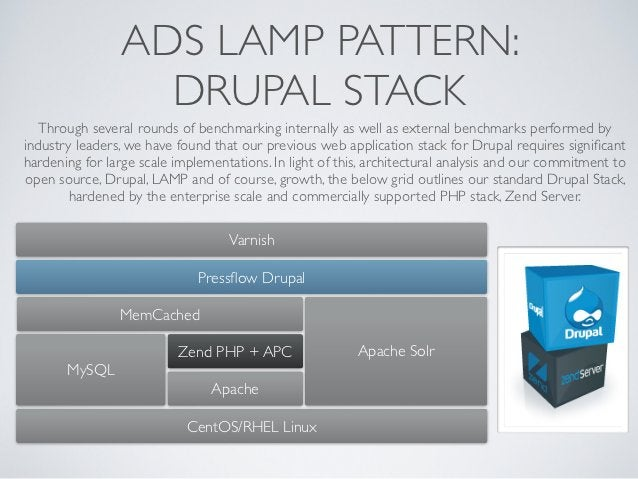 ADS LAMP PATTERN:                   DRUPAL STACK   Through several rounds of benchmarking internally as well as external b...