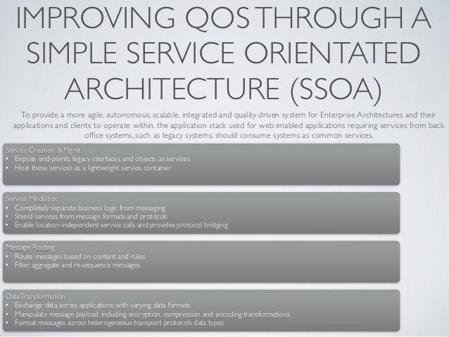 IMPROVING QOS THROUGH A    SIMPLE SERVICE ORIENTATED       ARCHITECTURE (SSOA)    To provide a more agile, autonomous, sca...