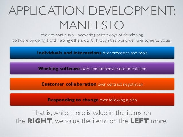 APPLICATION DEVELOPMENT:        MANIFESTO               We are continually uncovering better ways of developingsoftware by...