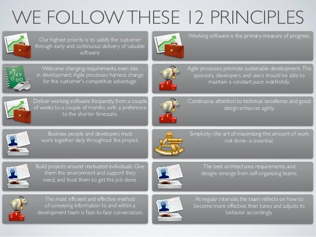 WE FOLLOW THESE 12 PRINCIPLES                                                       Working software is the primary measur...