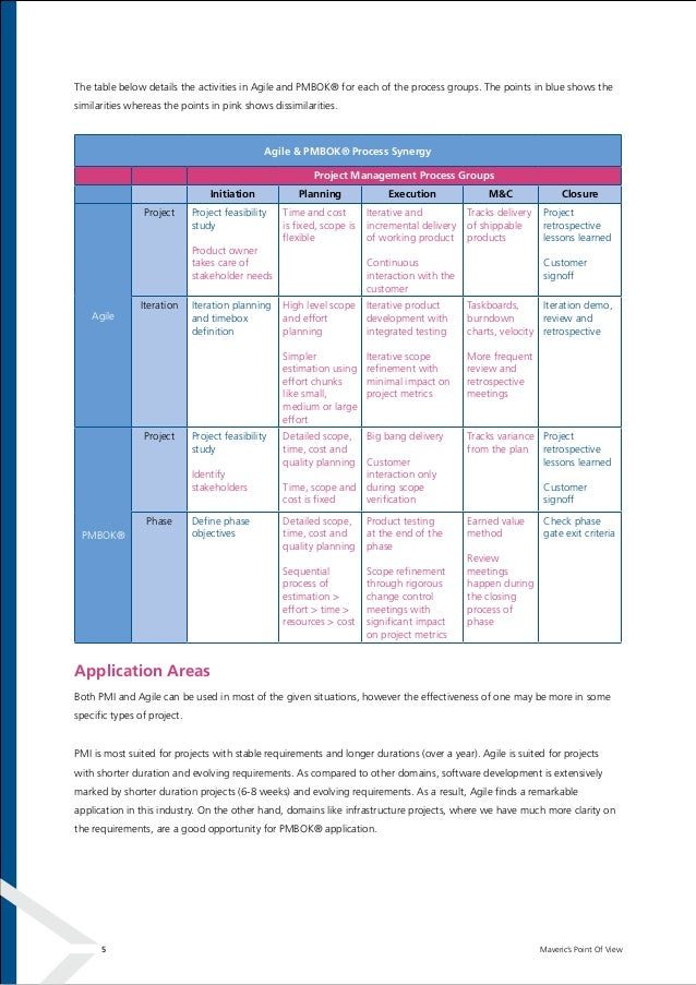 pmi agile project management pdf