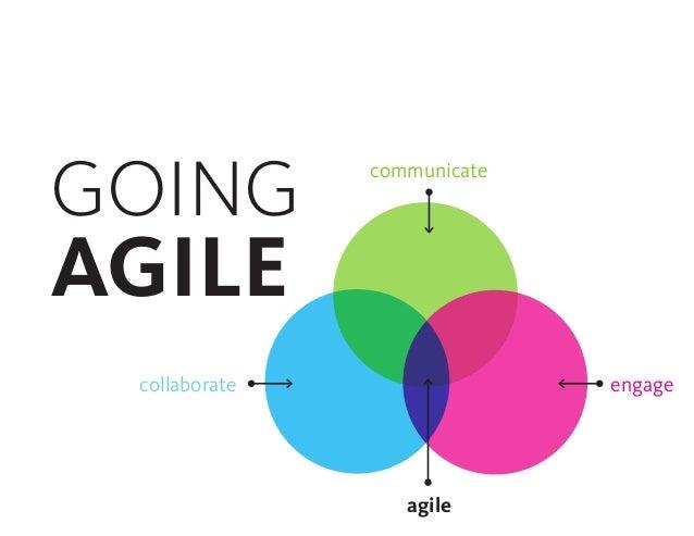 communicate collaborate engage agile GOING AGILE