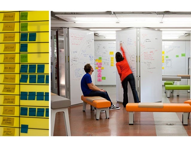 Agile power of place