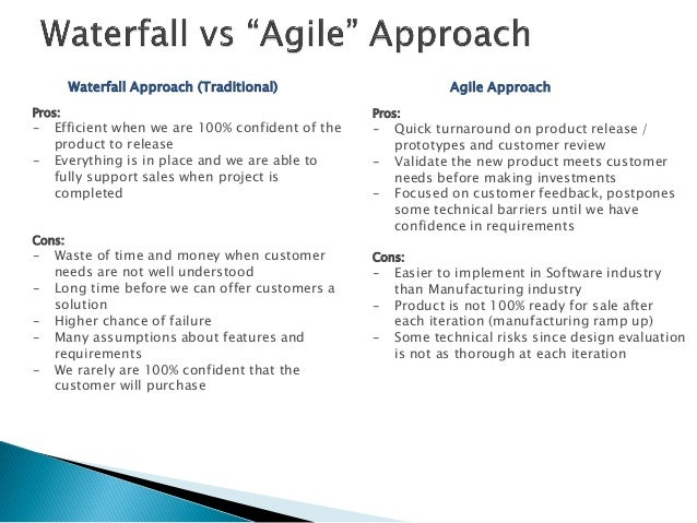 Agile product development for manufactured products for Waterfall design pros and cons