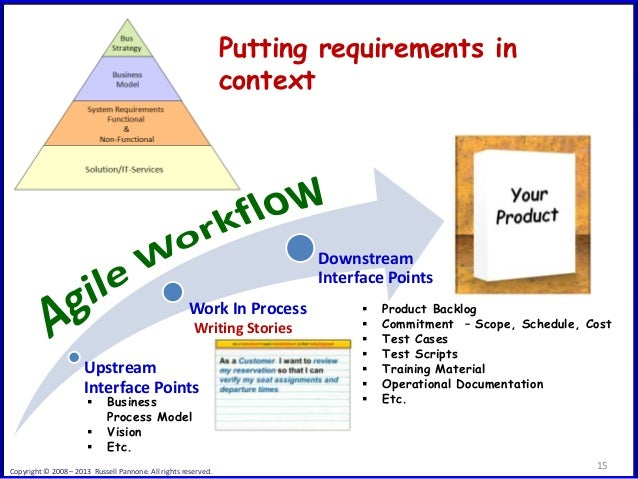 Agile product development for the business for The product development company
