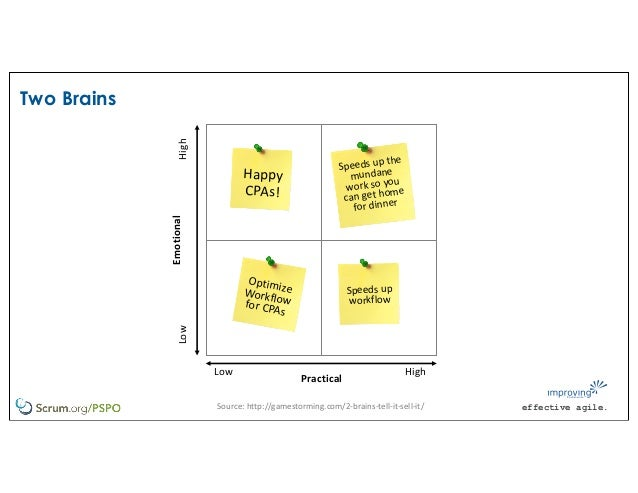 effective agile. Two Brains Emotional Practical Low High LowHigh Source: http://gamestorming.com/2-brains-tell-it-sell-it/...