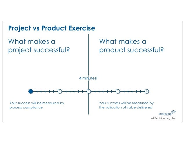 effective agile. Project vs Product Exercise What makes a project successful? Your success will be measured by process com...