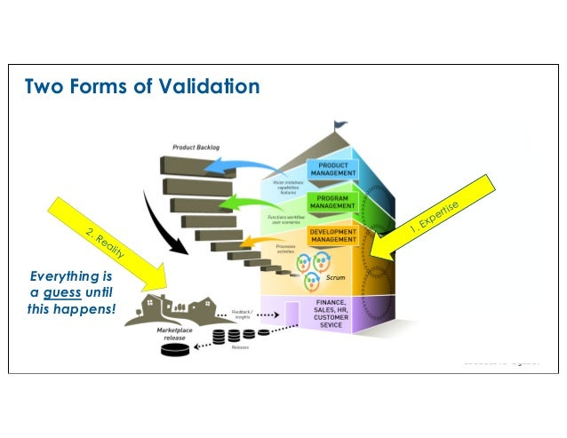 effective agile. Two Forms of Validation 1. Expertise 2. Reality Everything is a guess until this happens!