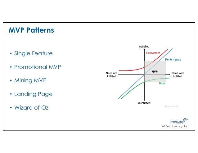 effective agile. MVP Patterns • Single Feature • Promotional MVP • Mining MVP • Landing Page • Wizard of Oz Kano Model