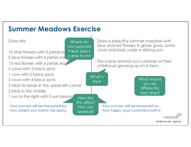 effective agile. Summer Meadows Exercise Draw this: 10 blue flowers with 5 petals each 5 blue flowers with 6 petals each 1...