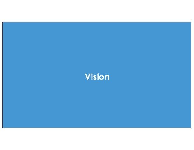 effective agile. Vision