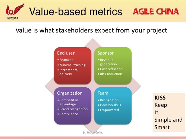 why is it critical to keep the project sponsor informed A status report offers a snapshot of a project to anyone who needs to be kept in the loop that could be your boss, project stakeholders, project sponsors or even your team a good report offers a comparison of where the project is as opposed to where it should be at that point in the schedule.
