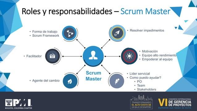 Roles y responsabilidades – Product Owner • Presupuestos • Roadmap• Comunicación • Información • Validación: resolvimos el...