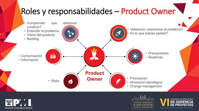 • Documentador/Generador reportes Practicas no compatibles • Burócrata • Command & control • Micro-management