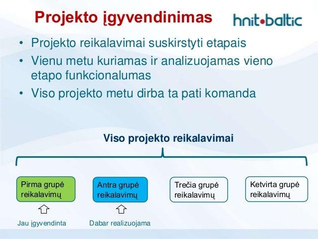 Agile projektas iš vykdytojo pusės - Vaida Masiulionyte Slide 2