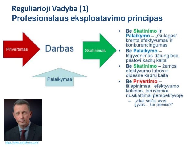Reguliari Vadyba (2) Kiti principai Aiškūs gėrio ir blogio principai, bendros teisingumo taisyklės Pvz. visiems galioja ra...