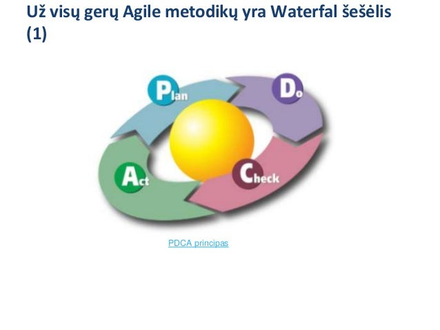 Už visų gerų Agile metodikų yra Waterfal šešėlis (2) DSDM Agile Project Management SAFe 5