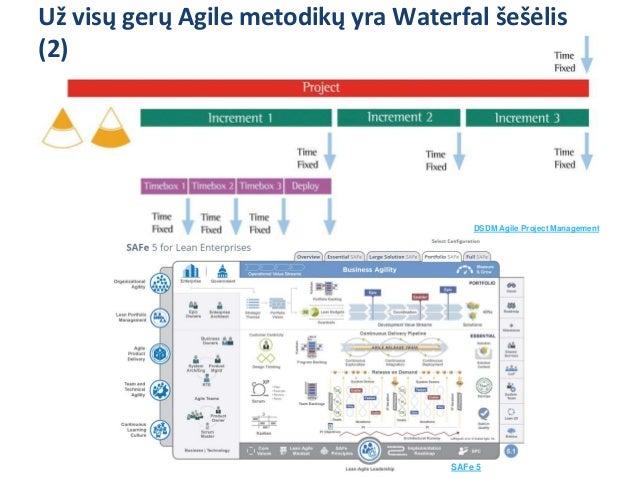 Už visų gerų Agile metodikų yra Waterfal šešėlis (3) EIS Ltd. :)