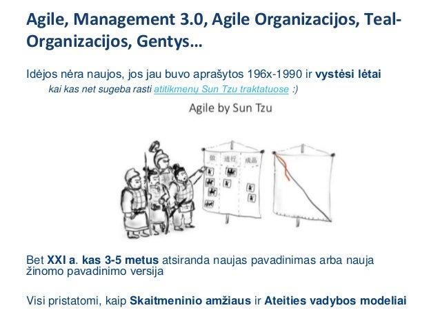 Ateities vadyba ir organizacijos, kas tai? Vietoj vadovų – lyderiai-tarnai, koučiai ir saviorganizacija Vietoj KPI – tiksl...