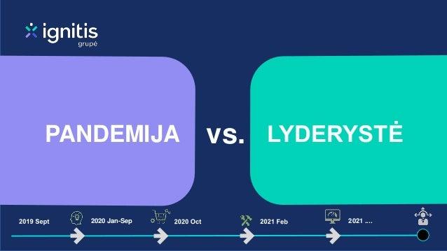 LYDERYSTĖ PANDEMIJA vs. 2020 Jan-Sep 2021 ....