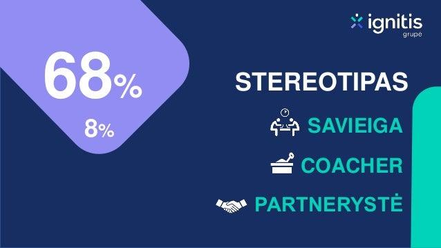 68% STEREOTIPAS COACHER SAVIEIGA PARTNERYSTĖ 8%