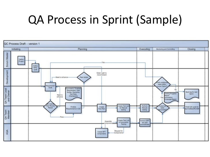 sample methodology chapter in thesis