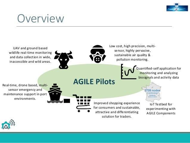 Pilot Design, Execution & Evaluation Slide 2