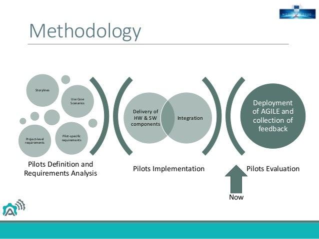 Pilot Design, Execution & Evaluation Slide 3