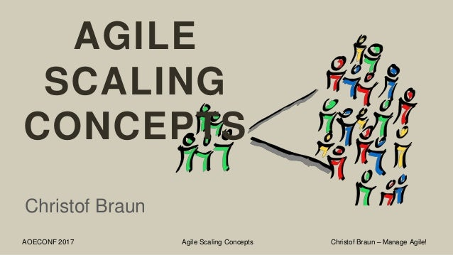 AOECONF 2017 Agile Scaling Concepts Christof Braun – Manage Agile! AGILE SCALING CONCEPTS Christof Braun