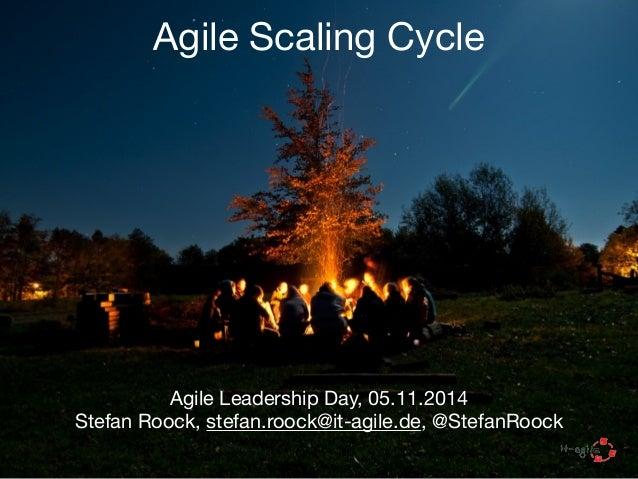 Agile Scaling Cycle  Agile Leadership Day, 05.11.2014  Stefan Roock, stefan.roock@it-agile.de, @StefanRoock
