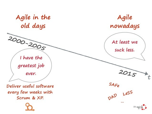 Agile scaling with blueprints goto berlin 04 dec 2015 scaling today 6 malvernweather Image collections