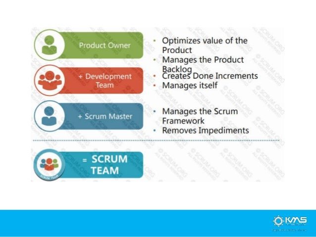 Scrum team inspects how the last sprint went People, relationship, process, tools DoD Scrum team select improvements for i...