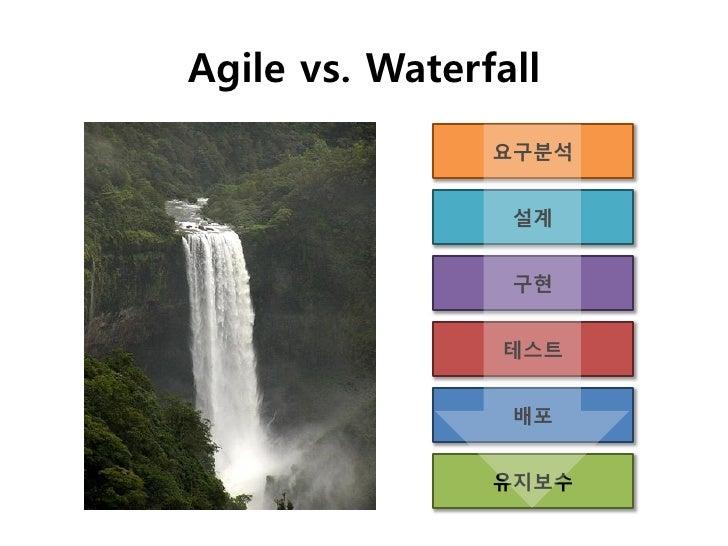 Scrum agile development process for Agile vs waterfall